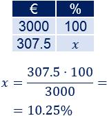 Problemas resueltos de porcentajes de aumento y de descuento. Calcular el precio final, precio inicial, comparar el crecimiento o decrecimiento, etc. Problemas de porcentajes. Regla de tres. Matemáticas. Secundaria. ESO