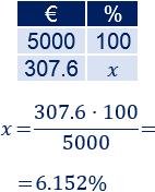 Explicamos cómo calcular un porcentaje de un porcentaje de una cantidad (sólo tenemos que multiplicar dicha cantidad por varias fracciones) y resolvemos 10 problemas de aplicación. Problemas resueltos de aplicación. Calcular porcentajes. Matemáticas. Secundaria. ESO.